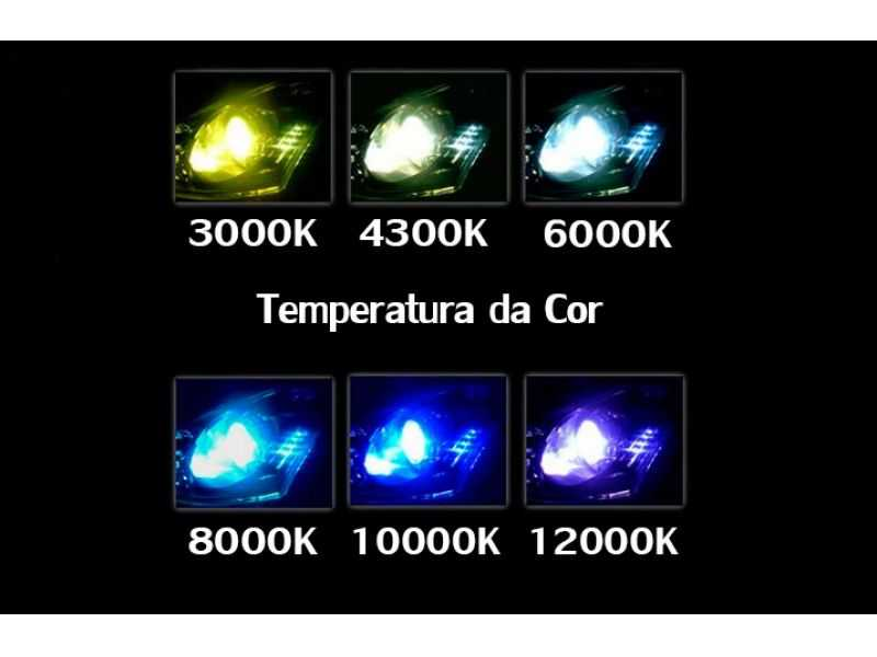 Comparativo de Cores e Temperaturas do Kit Xenon